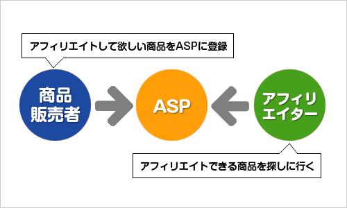 asp-zu