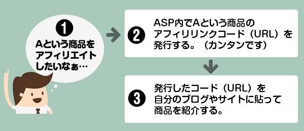 asp-zu2